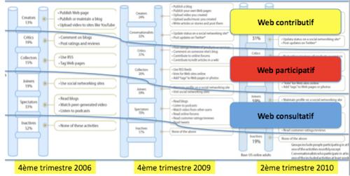 Capture d'écran 2010-10-23 à 10.49.36