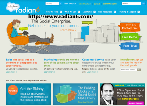 Salesforce-radian6